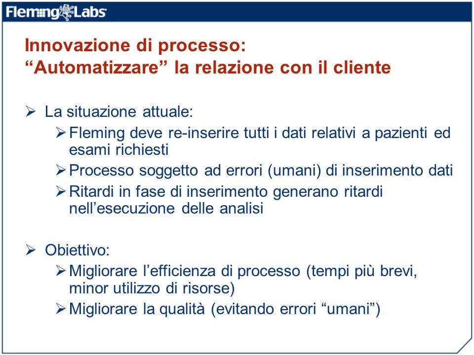 Innovazione di processo: Automatizzare la relazione con il cliente