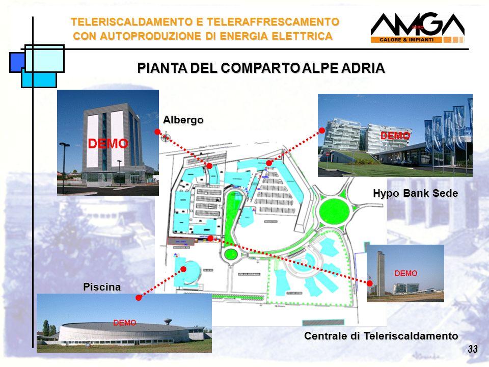 PIANTA DEL COMPARTO ALPE ADRIA Centrale di Teleriscaldamento