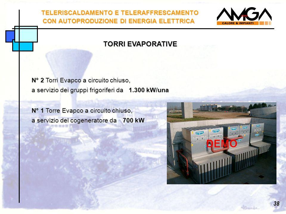 TELERISCALDAMENTO E TELERAFFRESCAMENTO CON AUTOPRODUZIONE DI ENERGIA ELETTRICA