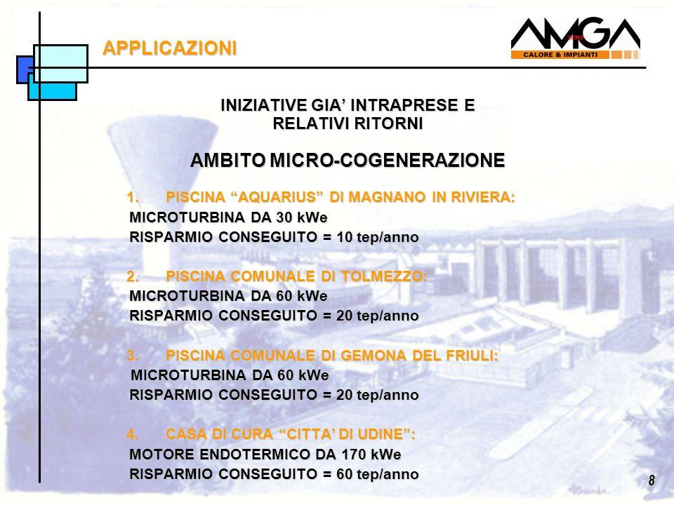 INIZIATIVE GIA' INTRAPRESE E AMBITO MICRO-COGENERAZIONE