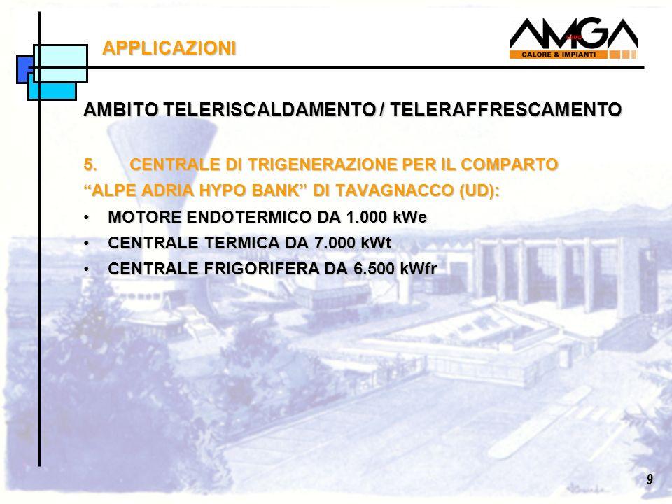 AMBITO TELERISCALDAMENTO / TELERAFFRESCAMENTO