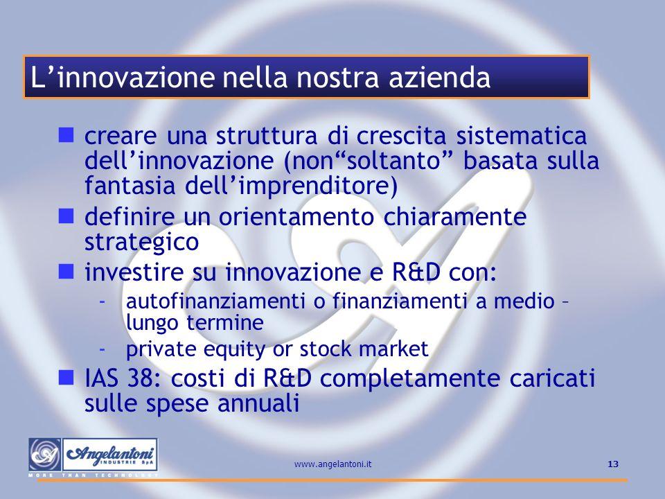 L'innovazione nella nostra azienda