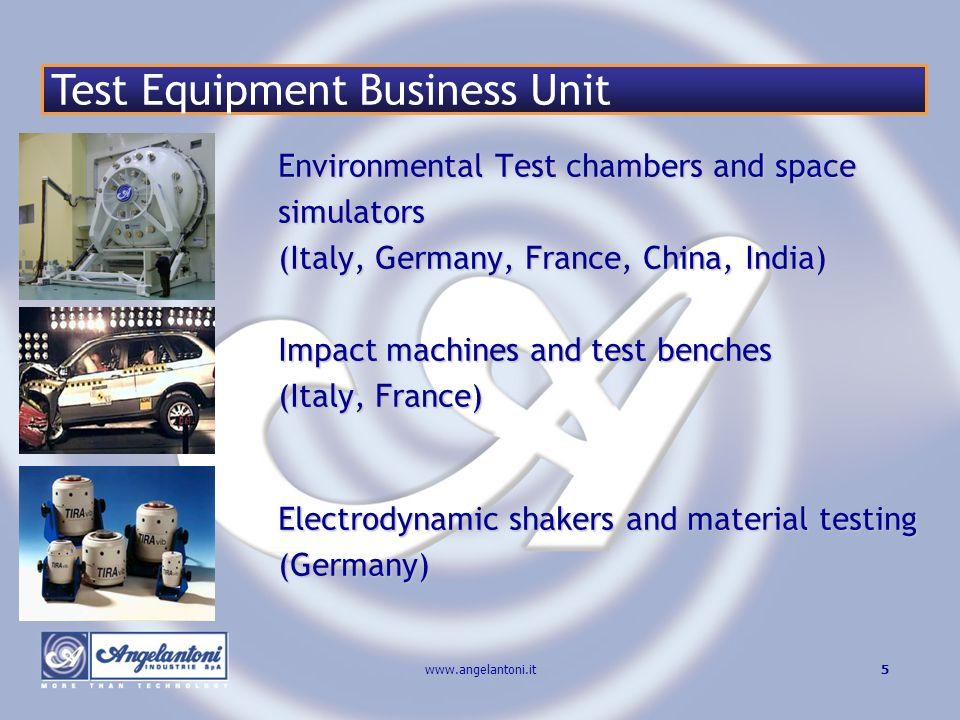 Test Equipment Business Unit