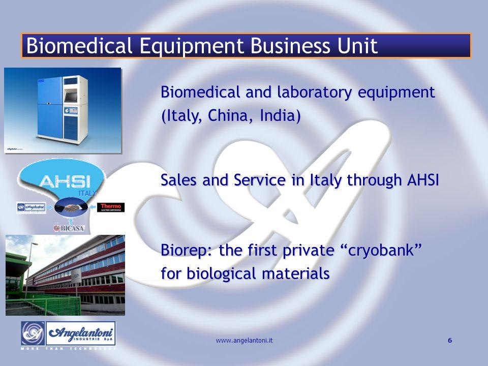 Biomedical Equipment Business Unit