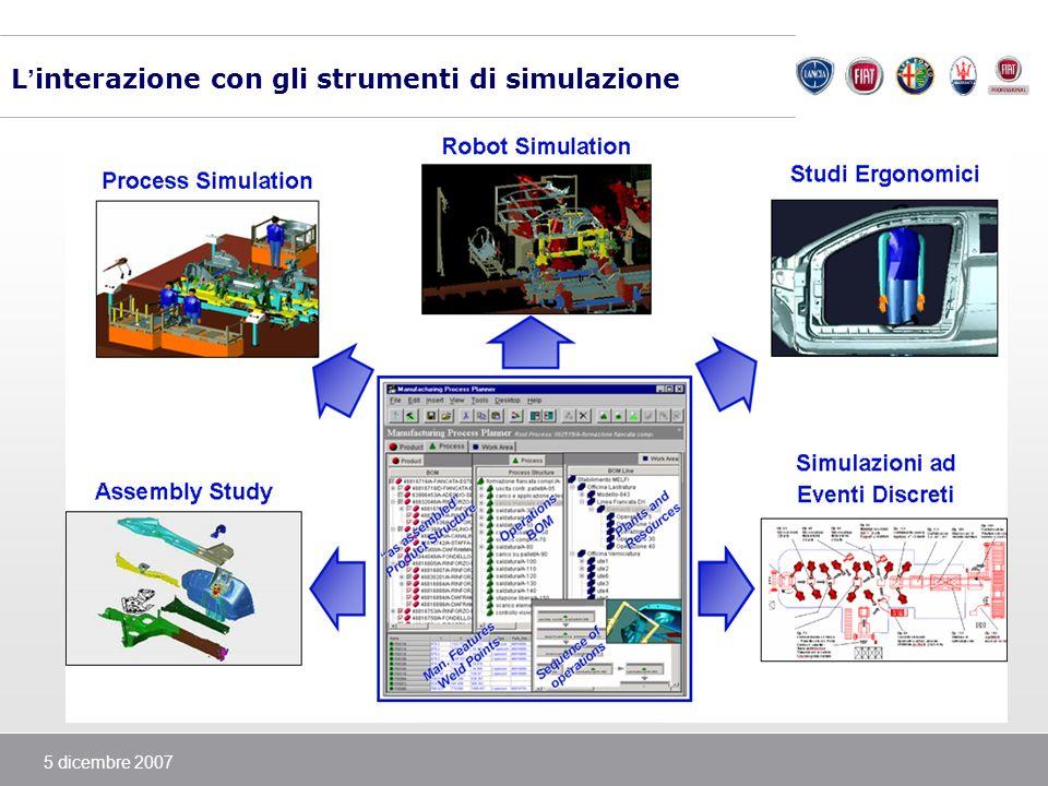 L'interazione con gli strumenti di simulazione