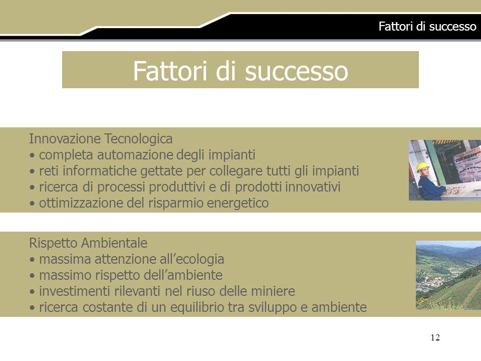 Fattori di successo Innovazione Tecnologica