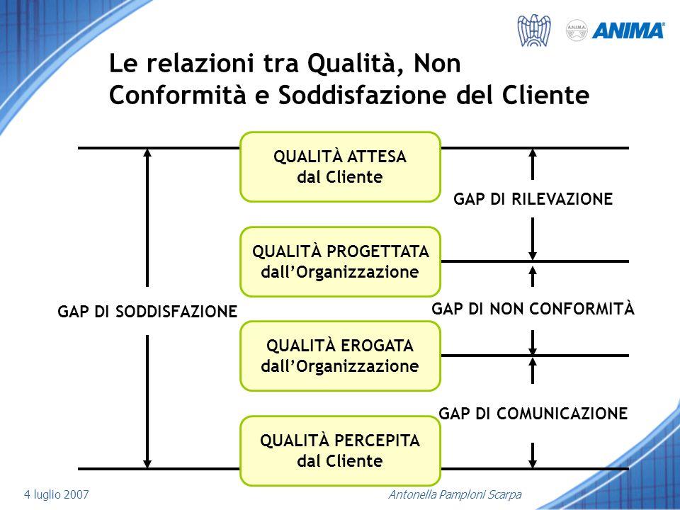 Le relazioni tra Qualità, Non Conformità e Soddisfazione del Cliente