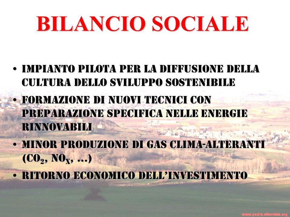 BILANCIO SOCIALE Impianto pilota per la diffusione della cultura dello sviluppo sostenibile.