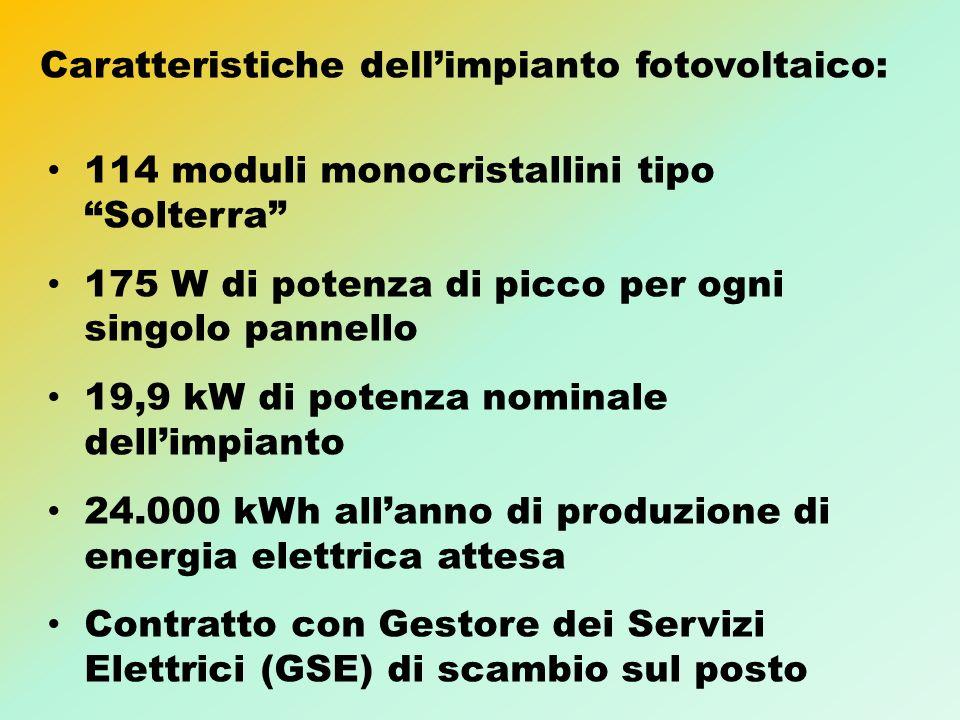 Caratteristiche dell'impianto fotovoltaico: