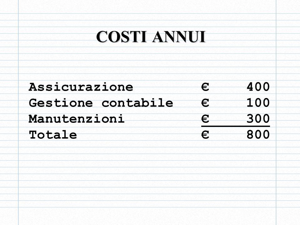 COSTI ANNUI Assicurazione € 400 Gestione contabile € 100