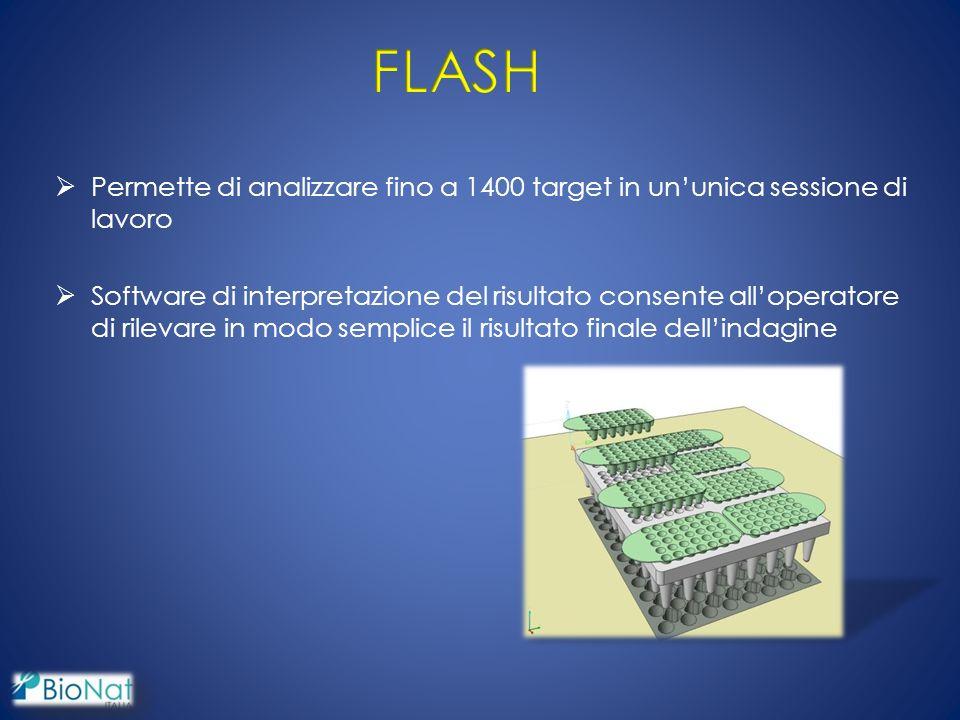 FLASH Permette di analizzare fino a 1400 target in un'unica sessione di lavoro.