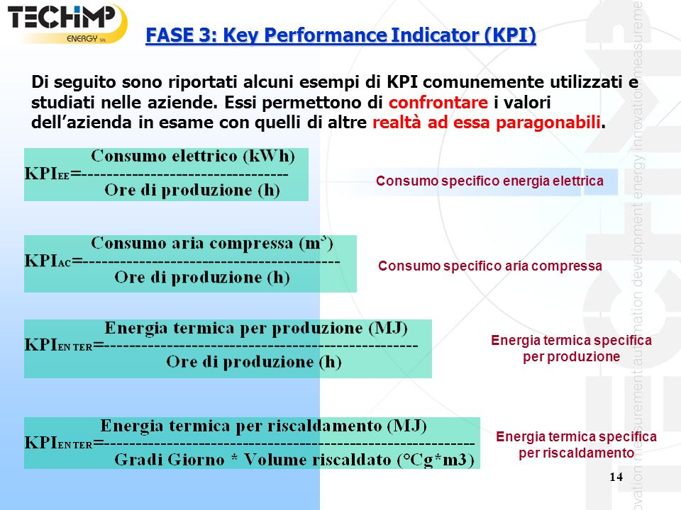 FASE 3: Key Performance Indicator (KPI)