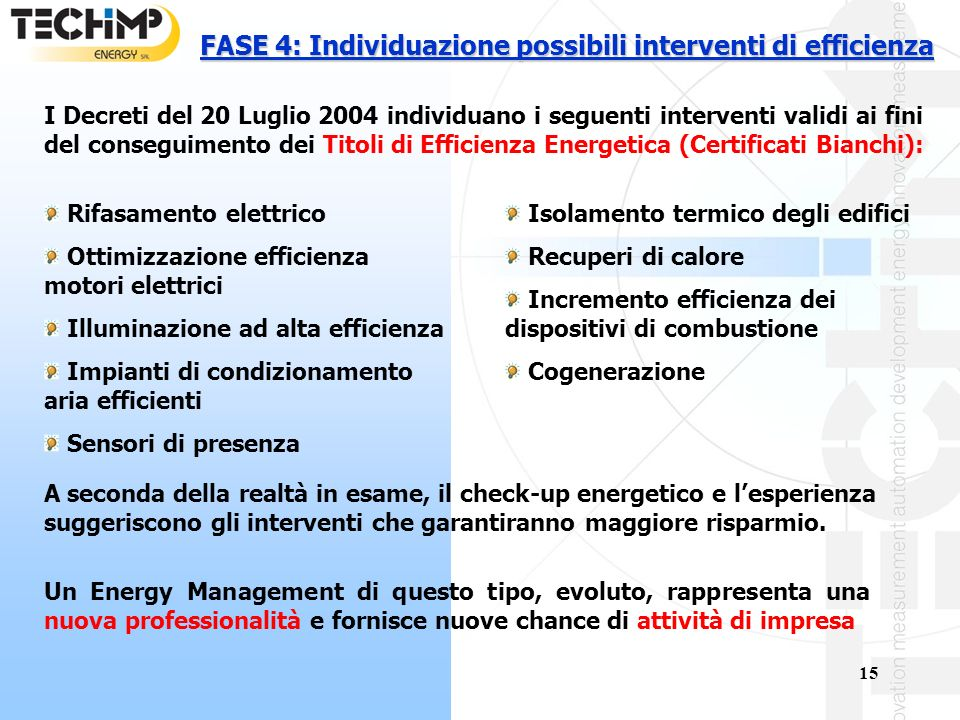 FASE 4: Individuazione possibili interventi di efficienza