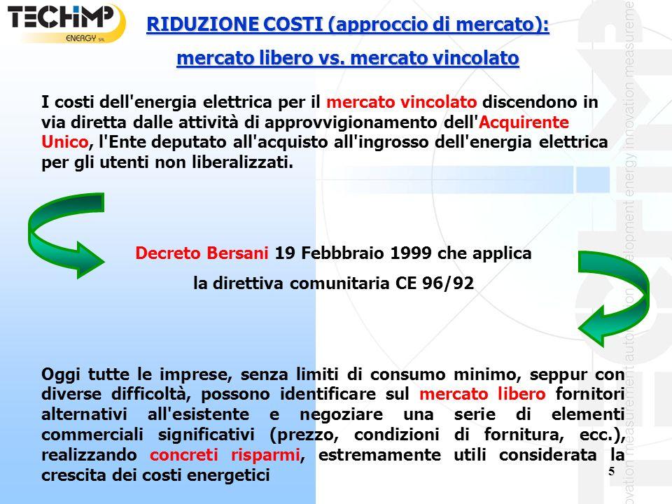 RIDUZIONE COSTI (approccio di mercato):