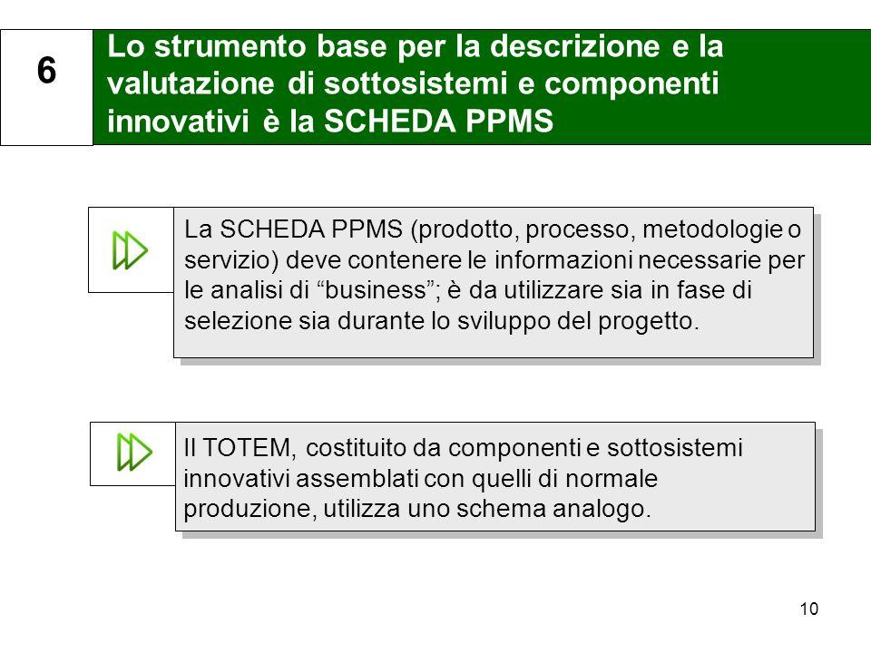 6 Lo strumento base per la descrizione e la valutazione di sottosistemi e componenti innovativi è la SCHEDA PPMS.