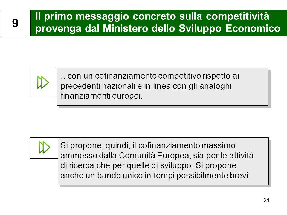 9 Il primo messaggio concreto sulla competitività provenga dal Ministero dello Sviluppo Economico.