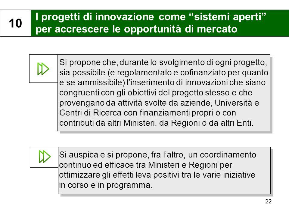10 I progetti di innovazione come sistemi aperti per accrescere le opportunità di mercato.