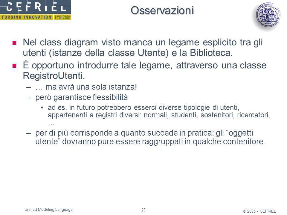 Osservazioni Nel class diagram visto manca un legame esplicito tra gli utenti (istanze della classe Utente) e la Biblioteca.