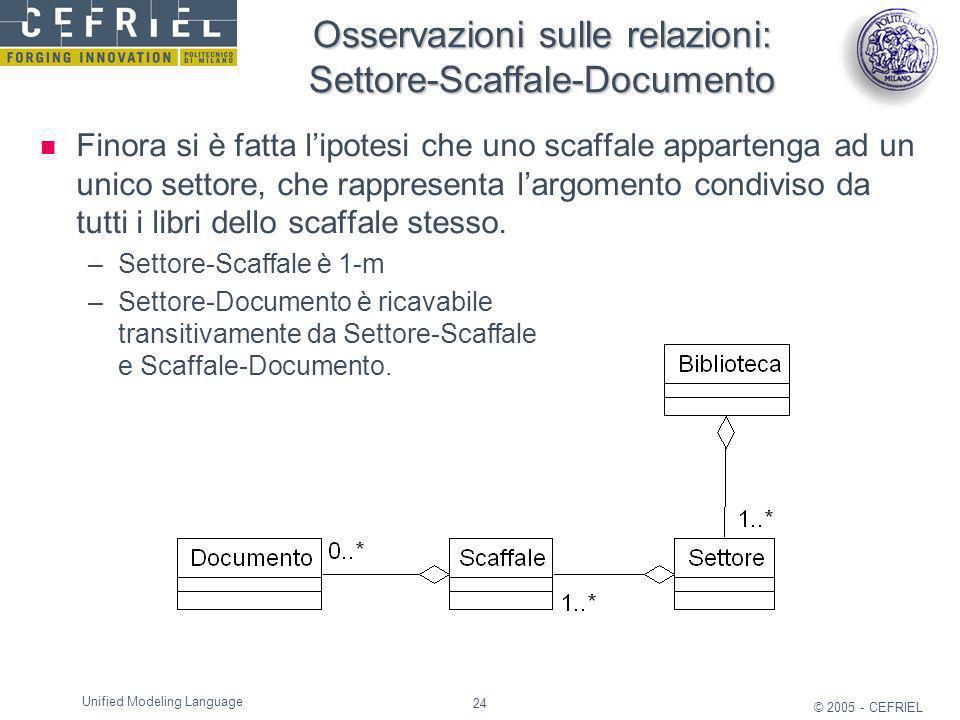 Osservazioni sulle relazioni: Settore-Scaffale-Documento