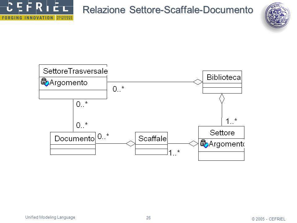 Relazione Settore-Scaffale-Documento