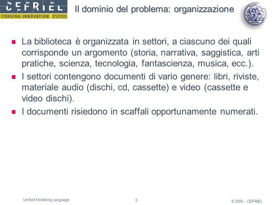 Il dominio del problema: organizzazione