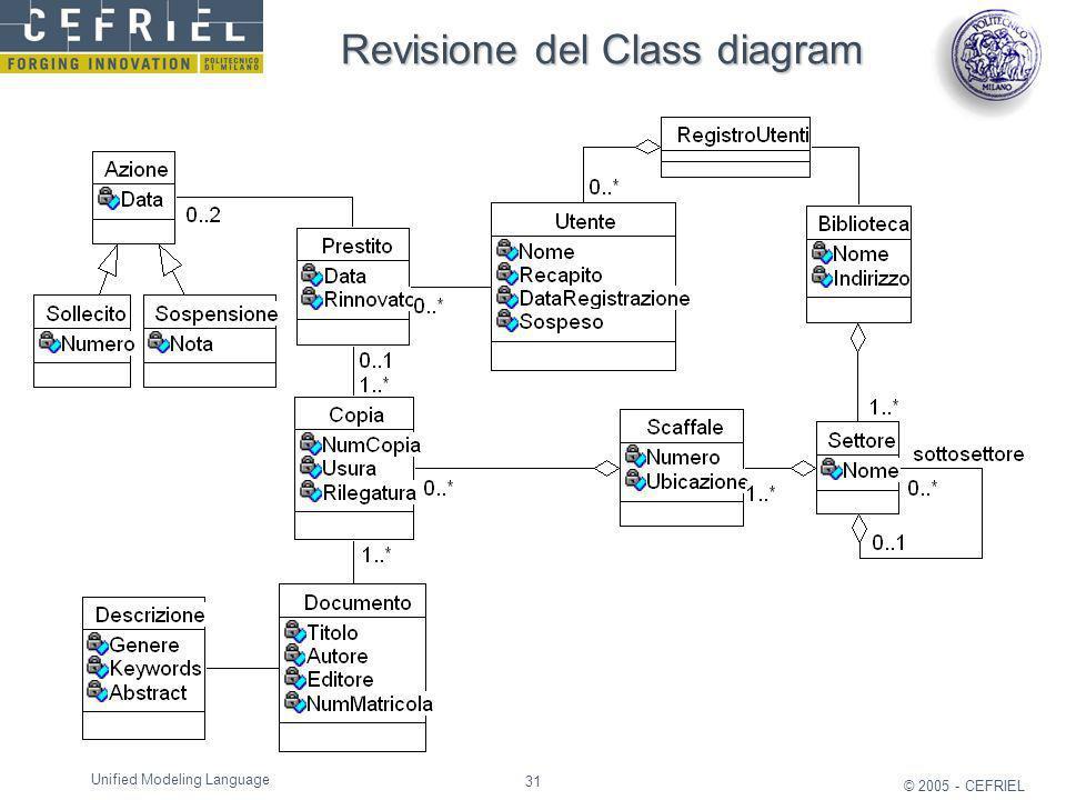 Revisione del Class diagram
