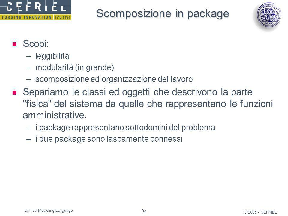 Scomposizione in package