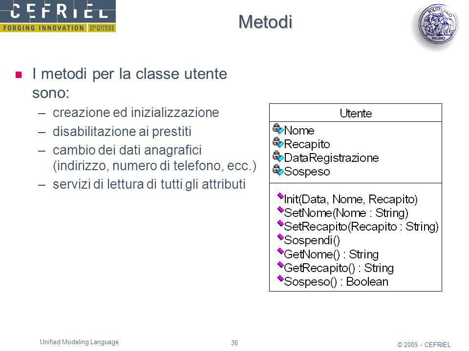 Metodi I metodi per la classe utente sono: