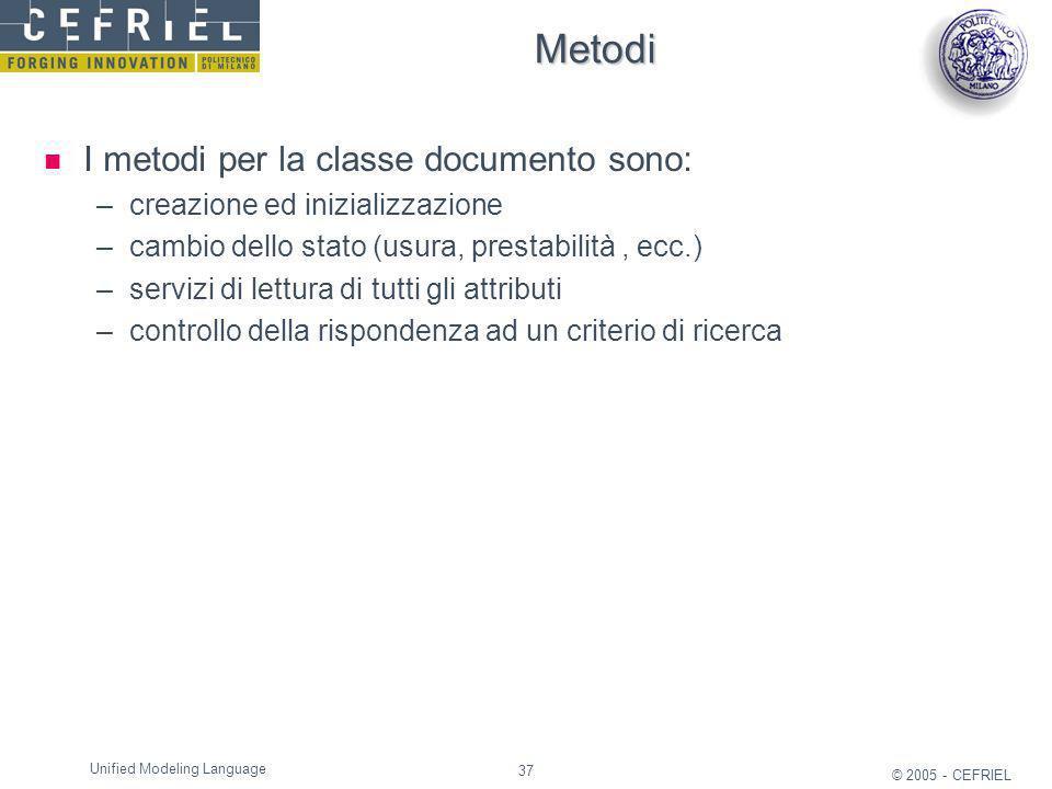 Metodi I metodi per la classe documento sono: