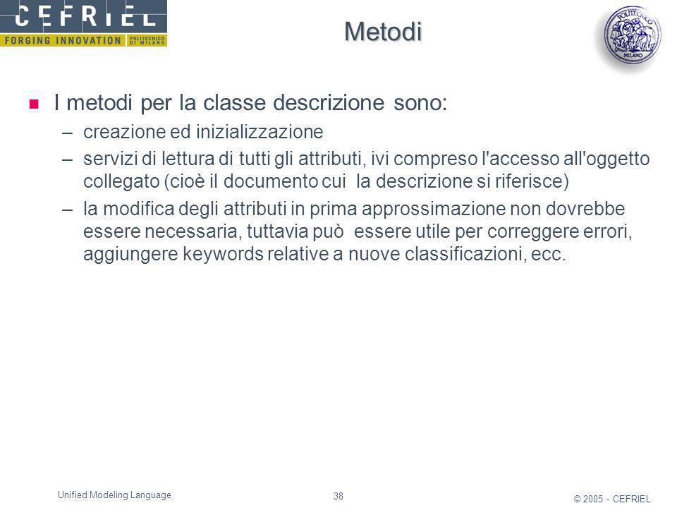 Metodi I metodi per la classe descrizione sono: