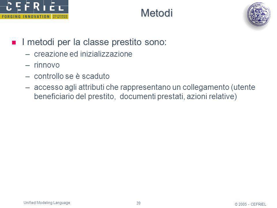 Metodi I metodi per la classe prestito sono: