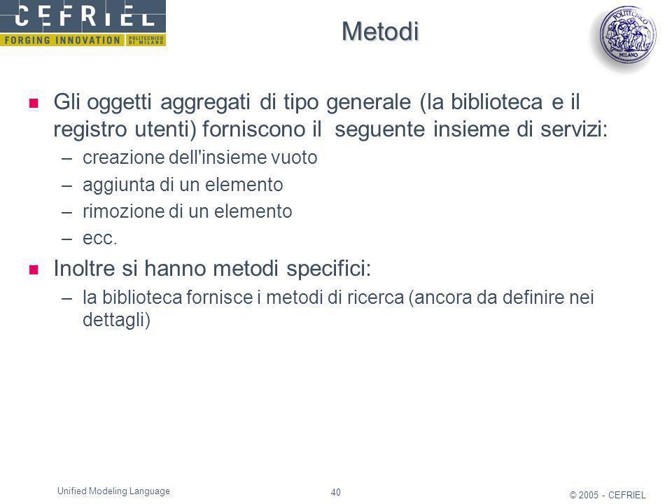Metodi Gli oggetti aggregati di tipo generale (la biblioteca e il registro utenti) forniscono il seguente insieme di servizi: