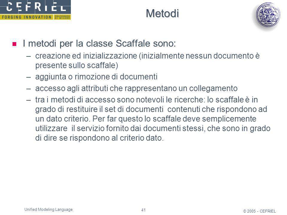 Metodi I metodi per la classe Scaffale sono: