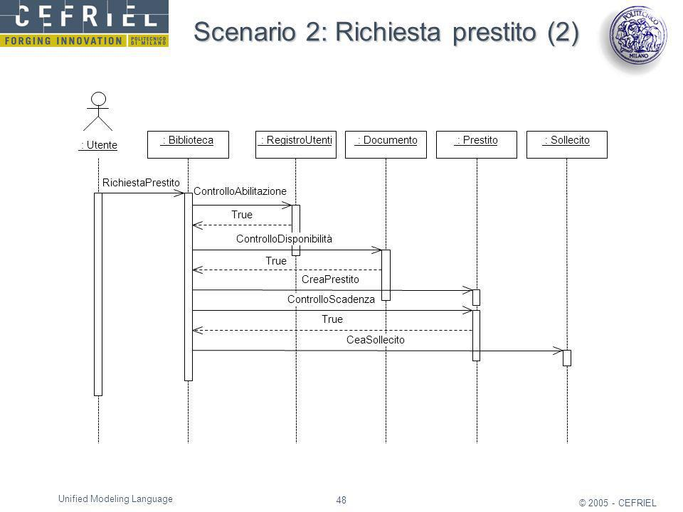 Scenario 2: Richiesta prestito (2)