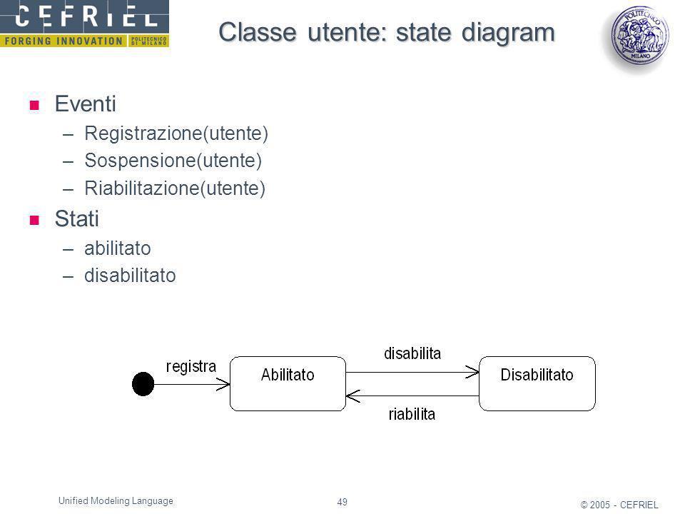 Classe utente: state diagram