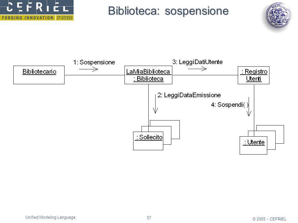 Biblioteca: sospensione