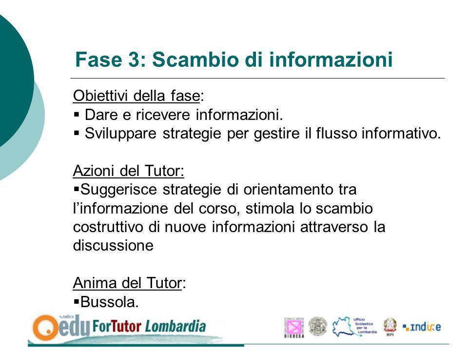 Fase 3: Scambio di informazioni
