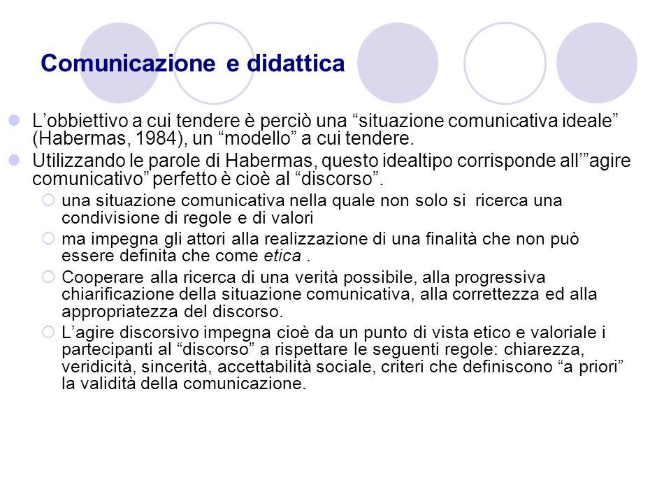 Comunicazione e didattica