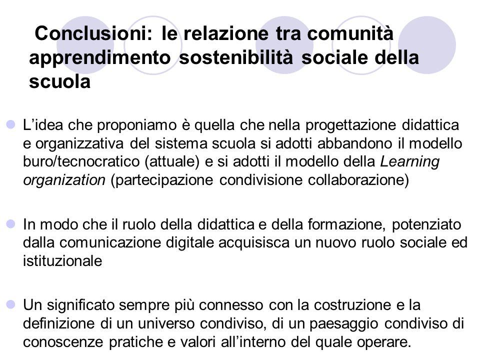 Conclusioni: le relazione tra comunità apprendimento sostenibilità sociale della scuola