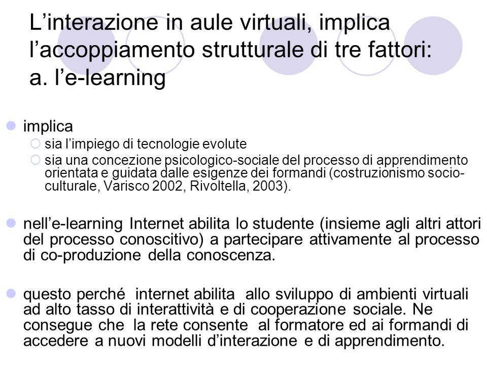 L'interazione in aule virtuali, implica l'accoppiamento strutturale di tre fattori: a. l'e-learning