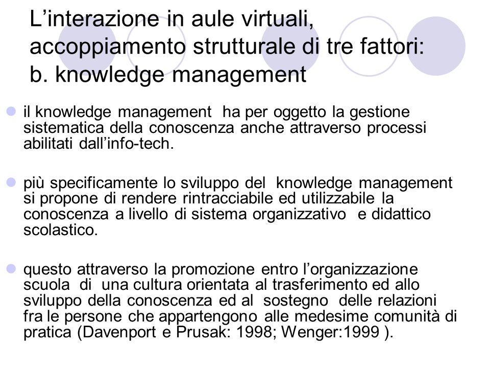 L'interazione in aule virtuali, accoppiamento strutturale di tre fattori: b. knowledge management