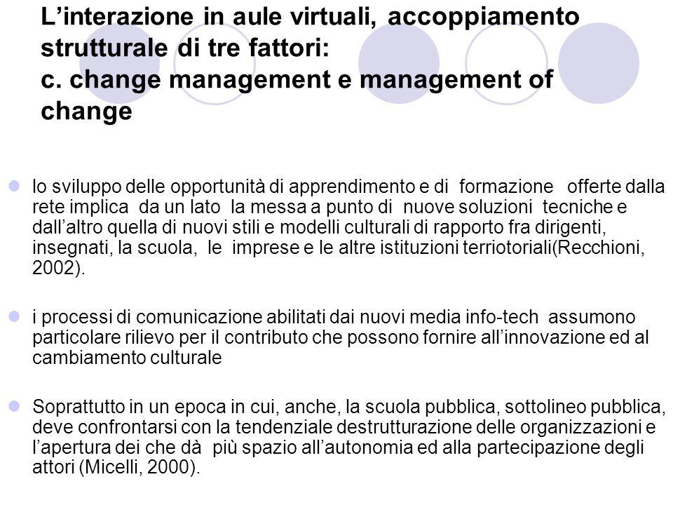 L'interazione in aule virtuali, accoppiamento strutturale di tre fattori: c. change management e management of change