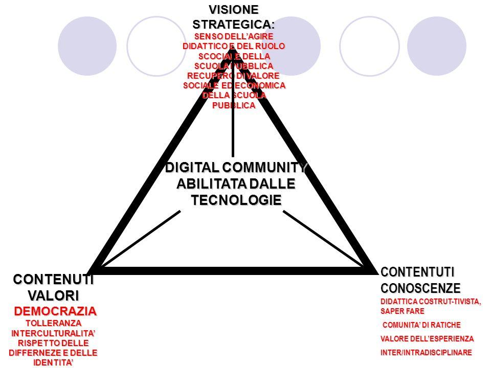 DIGITAL COMMUNITY ABILITATA DALLE TECNOLOGIE CONTENUTI VALORI