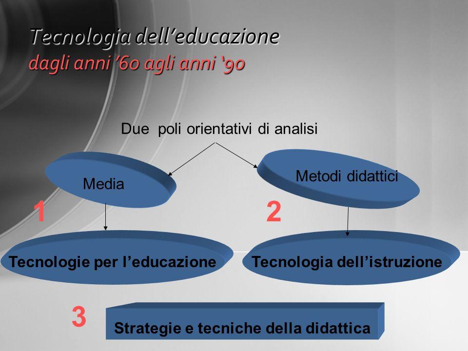 Tecnologia dell'educazione dagli anni '60 agli anni '90