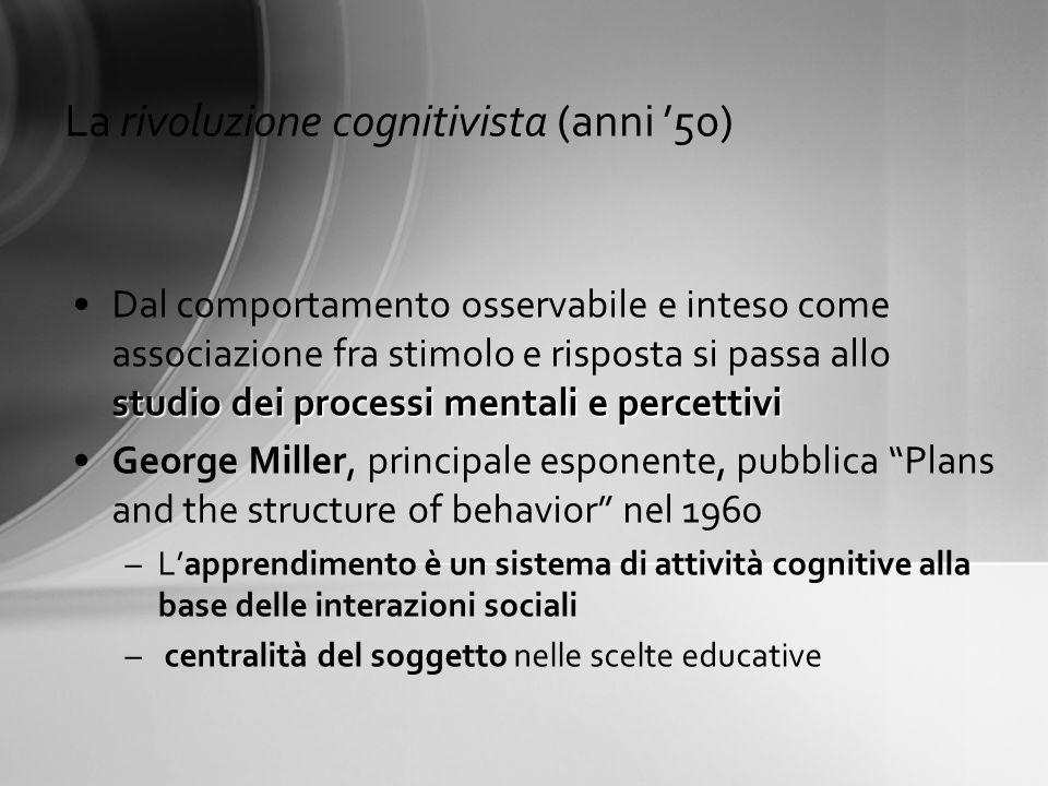 La rivoluzione cognitivista (anni '50)