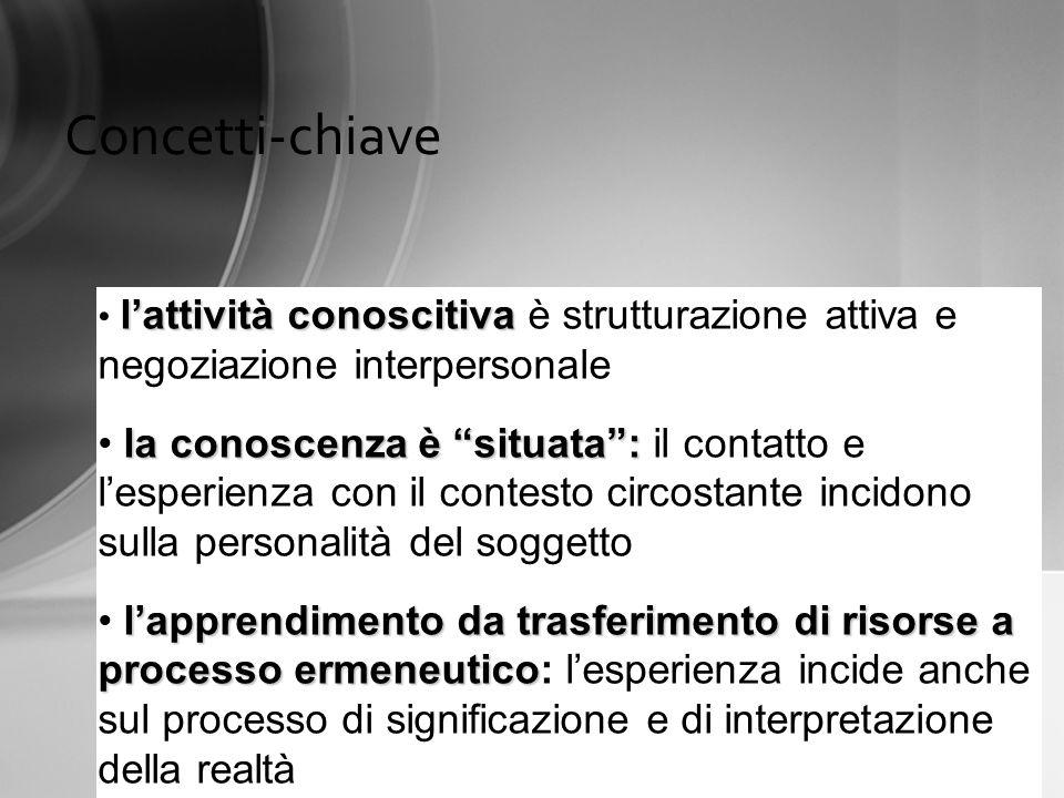 Concetti-chiave l'attività conoscitiva è strutturazione attiva e negoziazione interpersonale.
