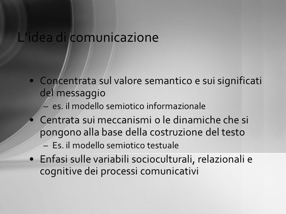 L'idea di comunicazione