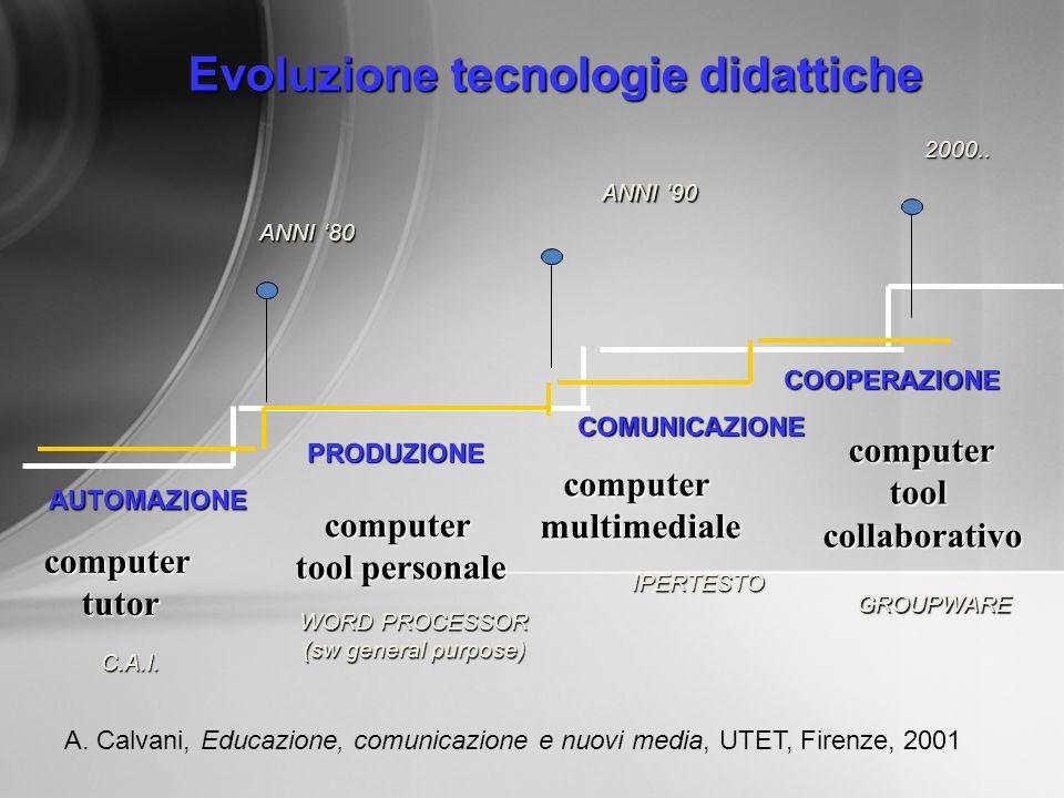 Evoluzione tecnologie didattiche