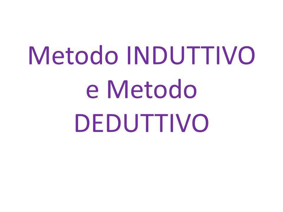 Metodo INDUTTIVO e Metodo DEDUTTIVO