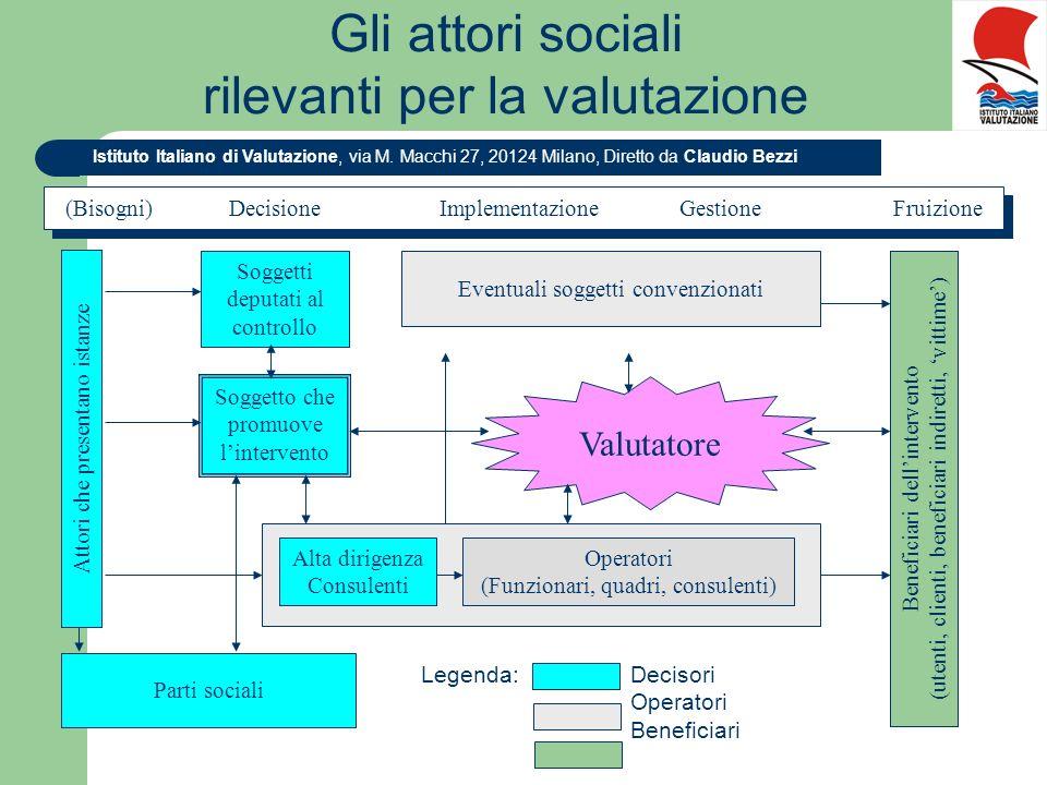 Gli attori sociali rilevanti per la valutazione